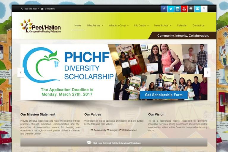 PHCHF